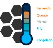 Termômetro Ágil